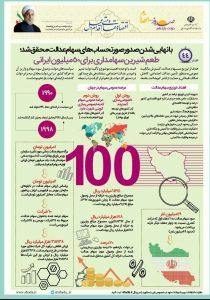 17 3 12 1003317 3 6 143721photo 2017 03 06 14 37 08 210x300 پایان یک دهه انتظار برای ۵۰ میلیون ایرانی
