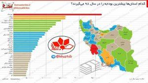 IMG 20181225 231031 383 300x169 بیشترین بودجه در سال ۹۸ به خوزستان اختصاص می یابد