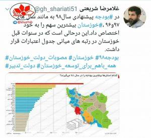 IMG 20181227 131224 934 300x275 بیشترین بودجه در سال ۹۸ به خوزستان اختصاص می یابد