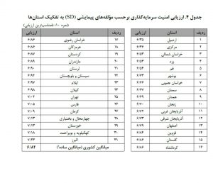 IMG 20190523 151541 544 300x258 جایگاه خوزستان در امنیت سرمایه گذاری