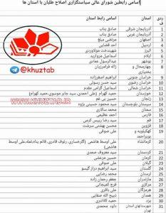 IMG 20190730 234455 386 233x300 رابطین استانی شورای عالی سیاستگذاری اصلاح طلبان مشخص شدند+لیست