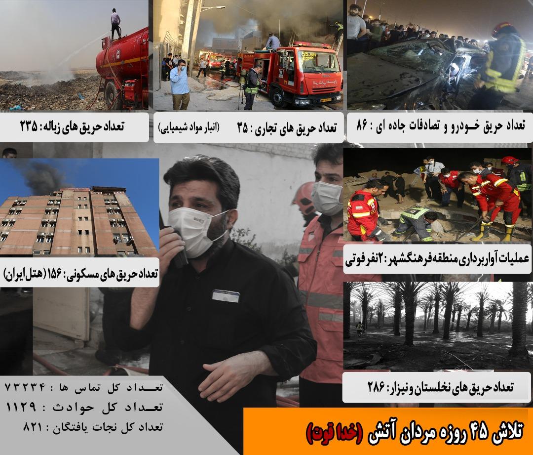 IMG 20210608 WA0146 بیش از یکهزار و ۱۰۰ عملیات اطفا حریق و امداد نجات حاصل تلاش آتش نشانان اهوازی در ۴۵روز اخیر