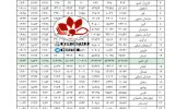 IMG 20210913 010249 981 160x100 رتبه ۲۴ خوزستان در کنکور سراسری ۱۳۹۹