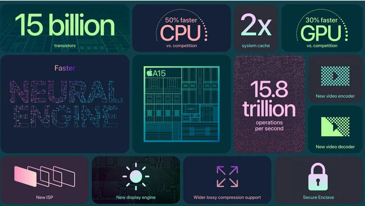 IMG 20210915 024442 593 محصولات جدید اپل رونمایی شد/ از آیفون های سری ۱۳ تا آیپد مینی و اپلواچ سری ۷