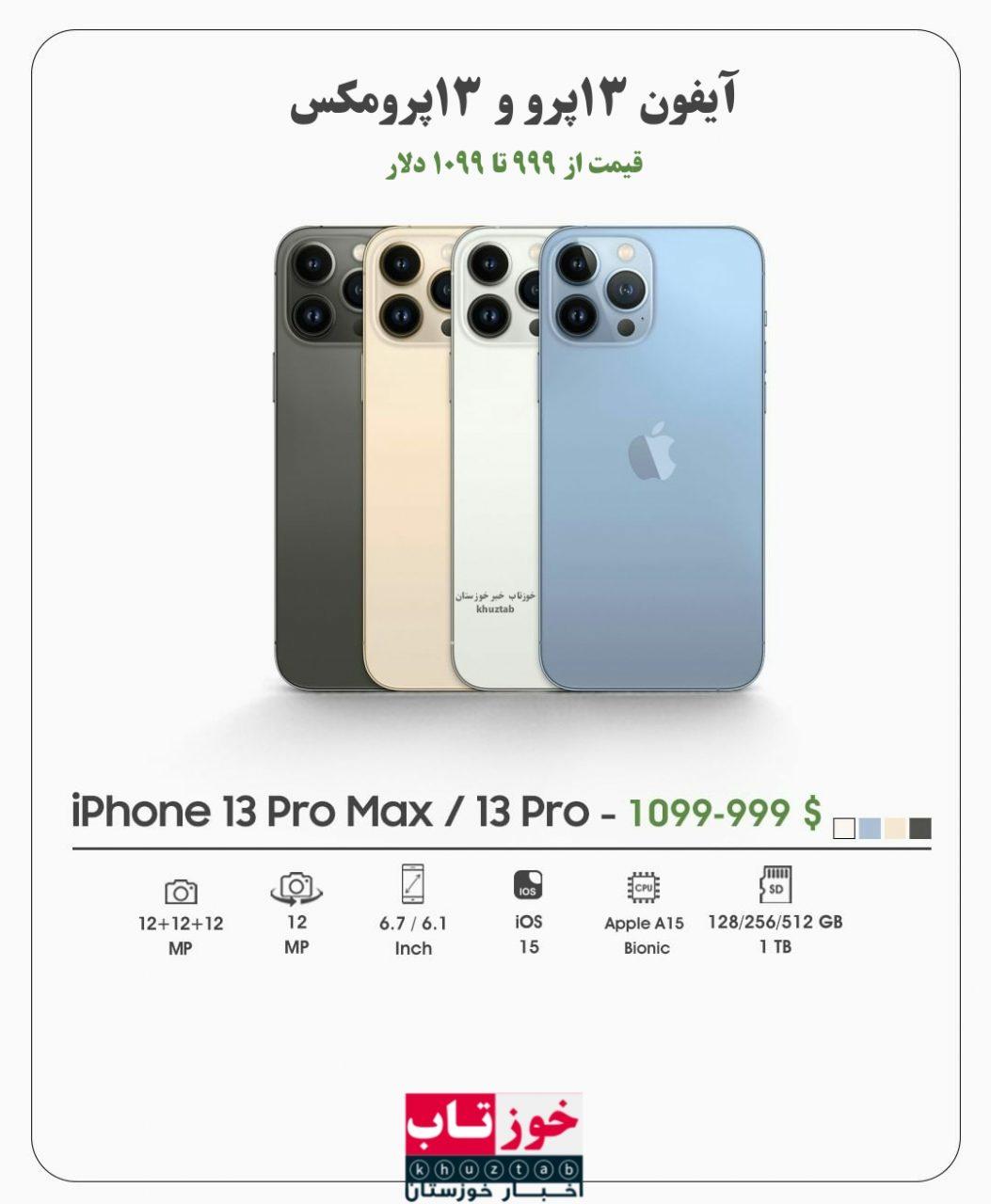 PicsArt 09 15 07.30.35 1053x1280 محصولات جدید اپل رونمایی شد/ از آیفون های سری ۱۳ تا آیپد مینی و اپلواچ سری ۷