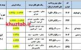 IMG 20211021 110826 723 160x100 پیش فروش ۶ محصول ایران خودرو آغاز شد