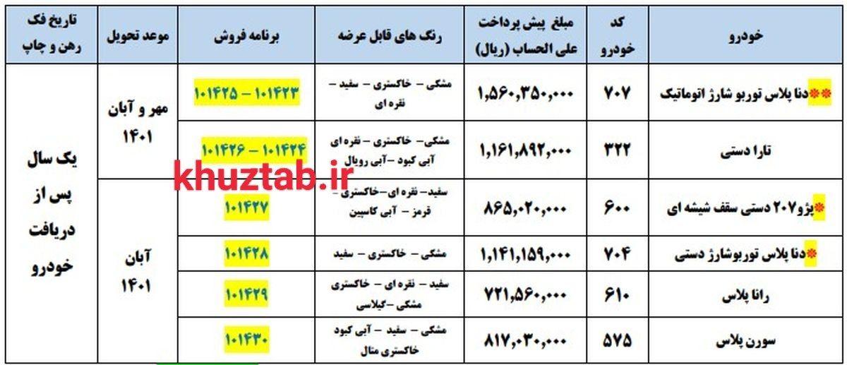 IMG 20211021 110826 723 پیش فروش ۶ محصول ایران خودرو آغاز شد